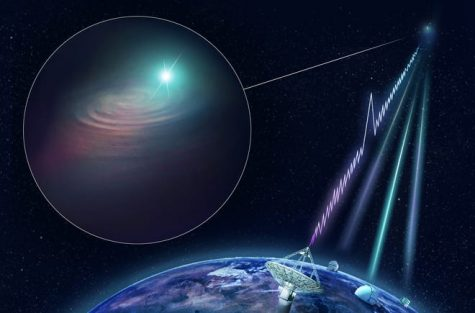 Scientists Discover Radio Signal Coming from Outer Space