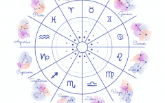 Crash Course on the Zodiac